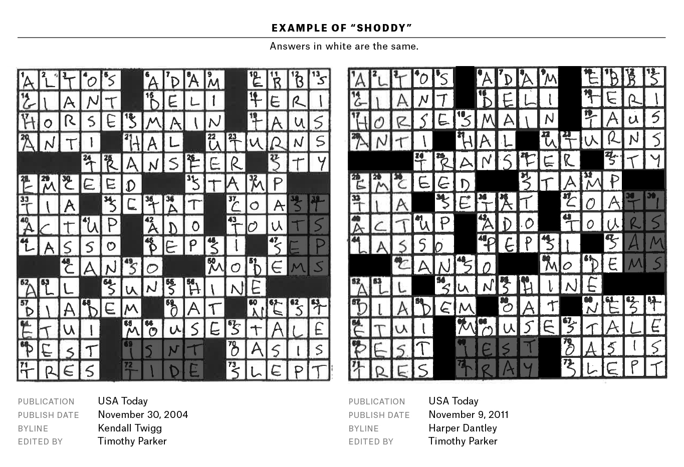 A Plagiarism Scandal Is Unfolding In The Crossword World - Printable Crossword Puzzles Timothy Parker