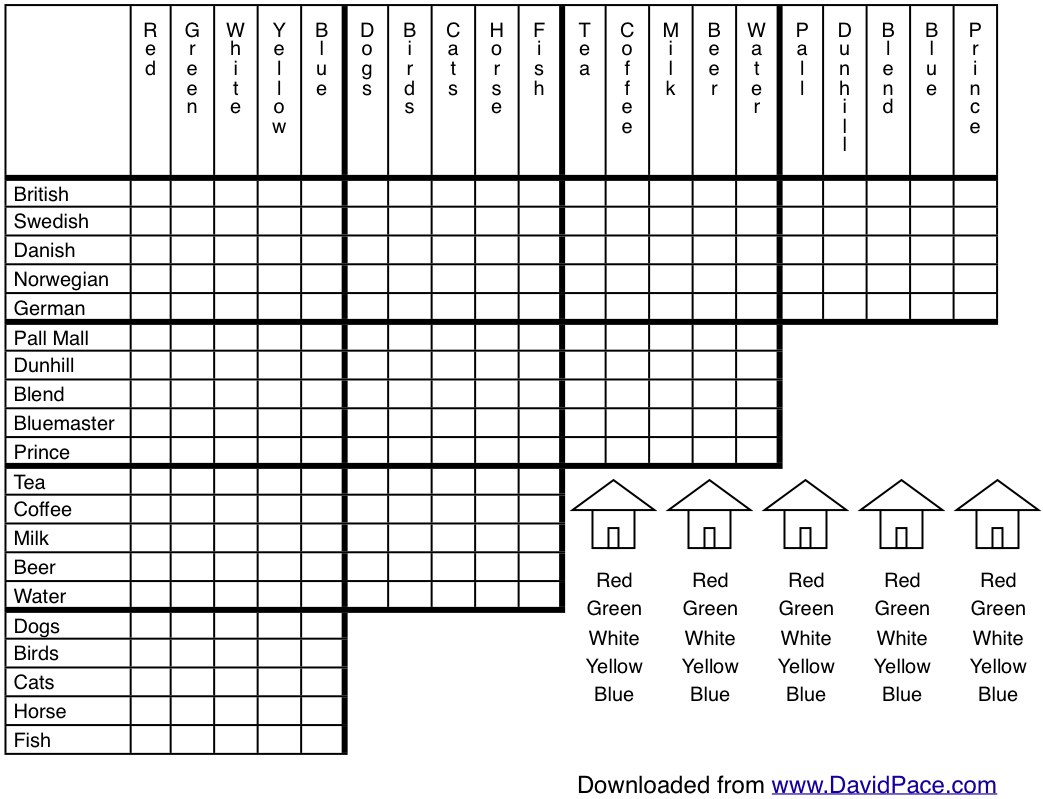Albert Einstein's Logic Puzzle, Maybe | David Pace - Printable Grid Puzzles