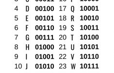 Crack The Code   Binary Code 5 Bit Challenge   Printable Binary Puzzle