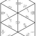 Engaging Math: Tarsia Puzzle   Fractions,decimals And Percents   Printable Tarsia Puzzles