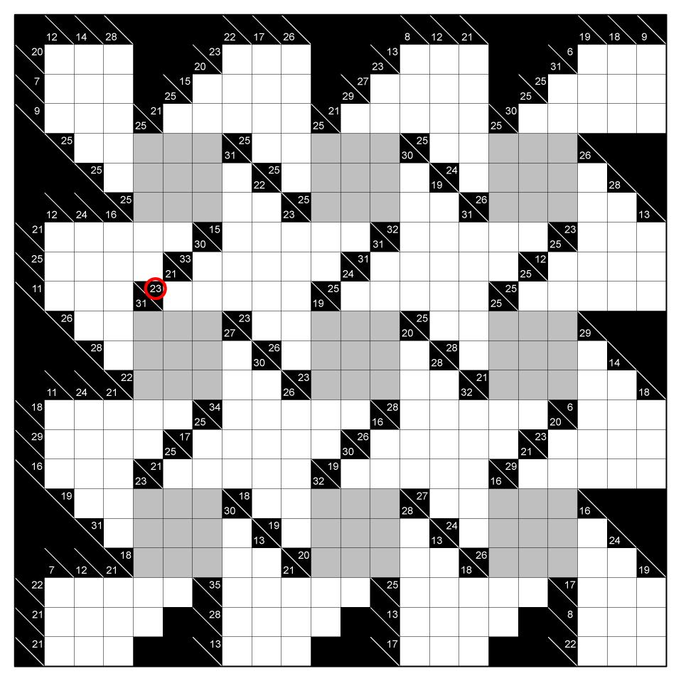 Expert – Paramesis Puzzle Blog - Printable Kakuro Puzzles Hard