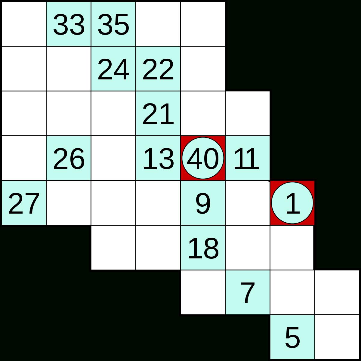 Hidato - Wikipedia - Printable Hidato Puzzles