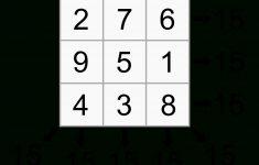 Magic Square   Wikipedia   Printable Kenken Puzzles 3X3