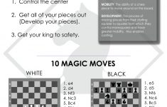 Match Chess Curriculum Poster On Basic Opening Principles (18X24   Printable Chess Puzzles