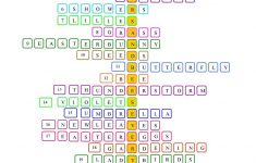 Spring :crossword Puzzle With Key Worksheet   Free Esl Printable   Printable Spring Crossword Puzzles