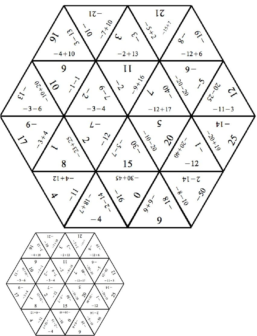 Tarsia Negative Numbers Pdf | The Number System | Negative Numbers - Printable Tarsia Puzzle